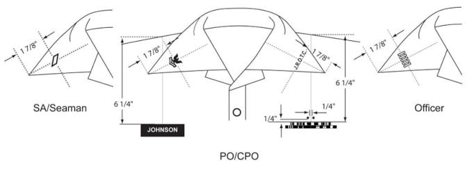 Uniform Reg